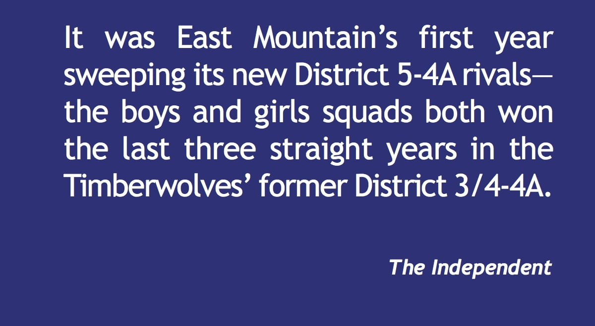 East Mountain cross county sweeps fourth-straight district title