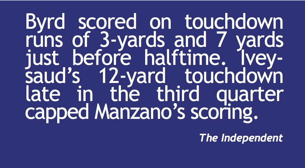 Manzano opens 6A playoffs with rout over Atrisco Heritage