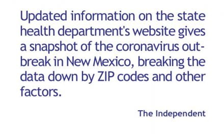 COVID breakdown by ZIP codes and other data