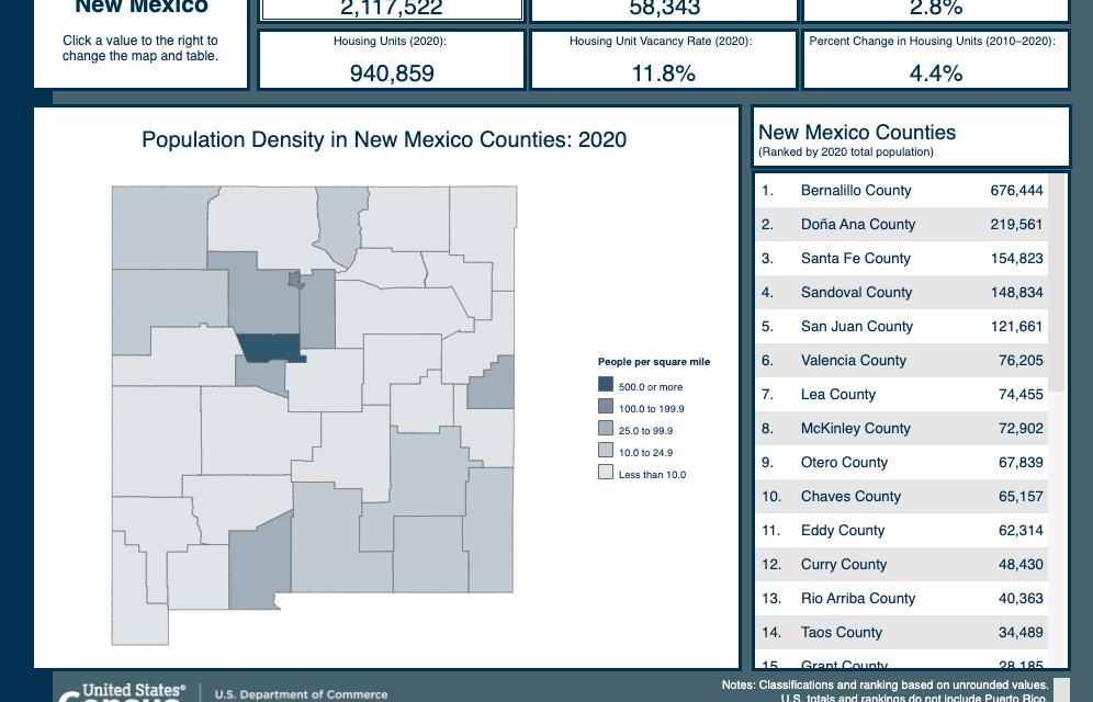 Census: Population decline in rural areas continues
